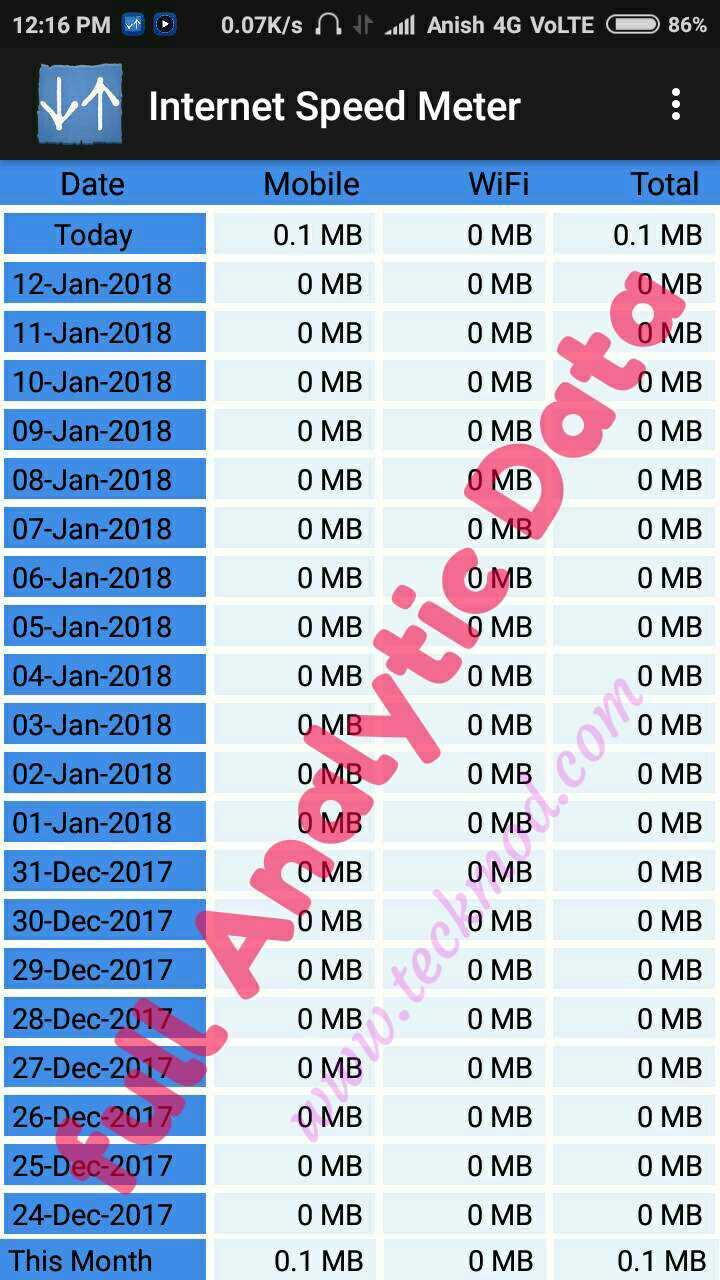 internet speed meter apk old