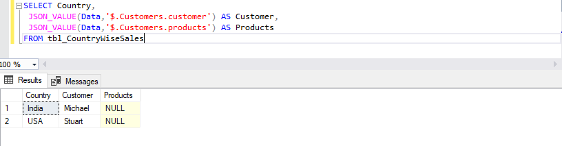 How to manipulate JSON data in SQL server?