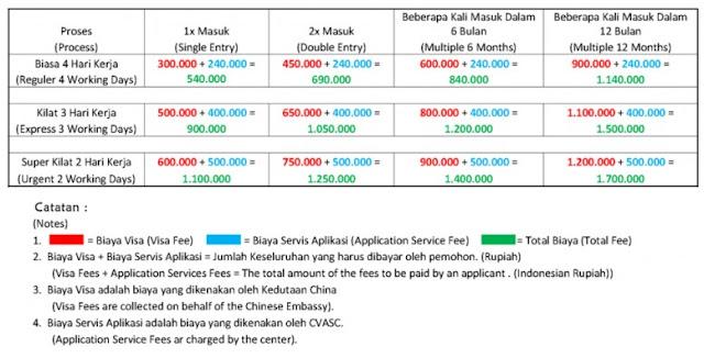 apply visa china biaya
