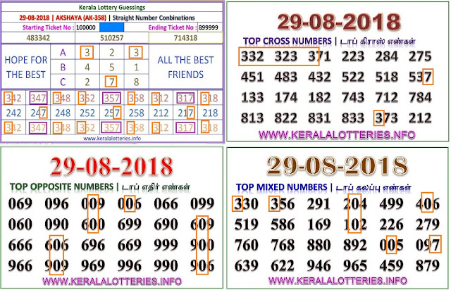 kerala lottery abc guessing AKSHAYA AK-358 on 22.08.2018 by keralalotteries.info