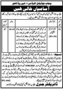 Punjab Judicial Academy Lahore Jobs