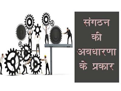 संगठन की अवधारणा के प्रकार | संगठन की अवधारणा |Concept of organization in Hindi