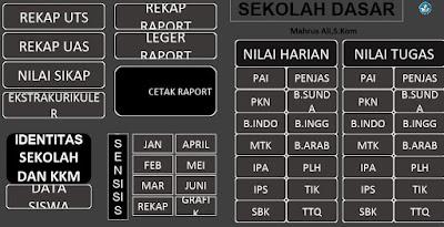 Aplikasi Raport KTSP / Kurikulum 2006 untuk SD, http://www.librarypendidikan.com/