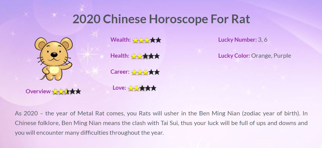 zodiac rat, year of metal rat