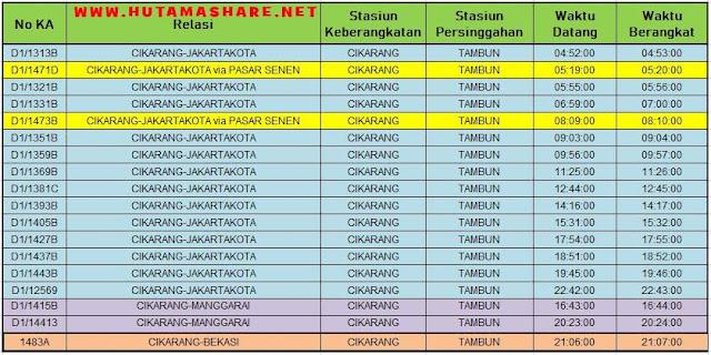Jadwal Lengkap Kereta Api KRL Commuterline Commuter Line Stasiun Tambun Terbaru 2019