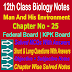 Man And His Environment 12 Class Biology Notes