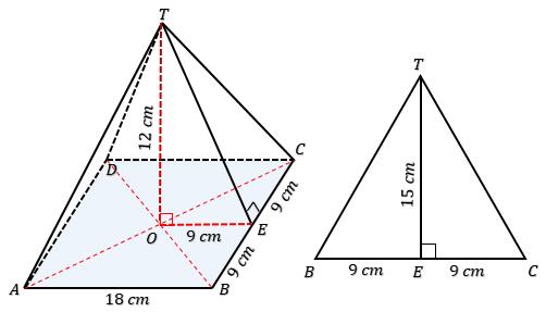 rumus-luas-permukaan-prisma-alas-persegi