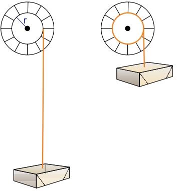 Albert Einstein 2021: A imagem descreve o içamento de uma caixa por meio de uma corda fixada a ela e a uma roda circular de raio r = 30 cm