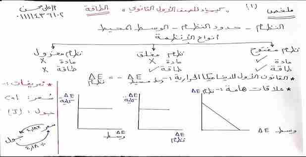 تلخيص كيمياء أولى ثانوي ترم ثاني للاستاذ على محسن