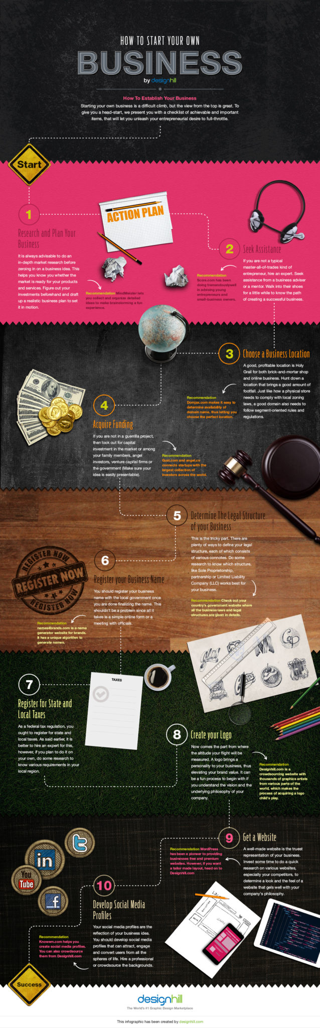 How To Start Your Own Business #infographic #Business #Own Business #How to