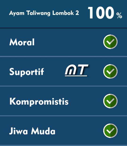 Kunci Jawaban Tts Cak Lontong Ayam Taliwang Lombok 2