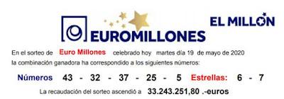 Resultado de euromillones 19 mayo de 2020