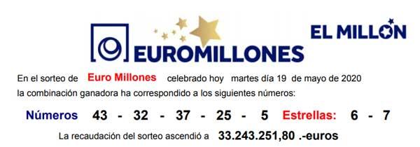 Resultado del primer sorteo de Euromillones (19/05/2020)