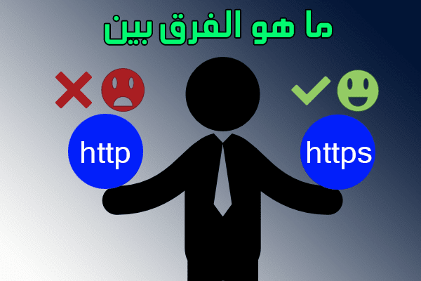 ما هو https؟ و ما أهميته بالنسبة للمدونة؟ و كيفية تفعيله؟
