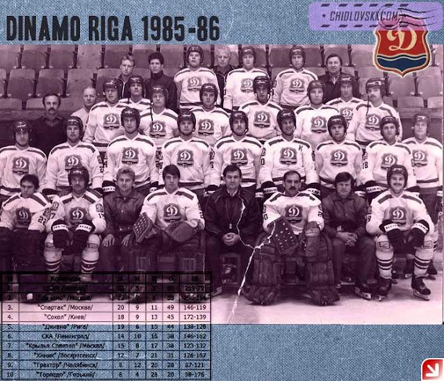 Динамо Рига 1985 состав команды