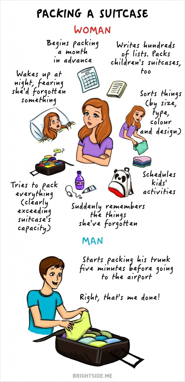Understanding the differences between men and women