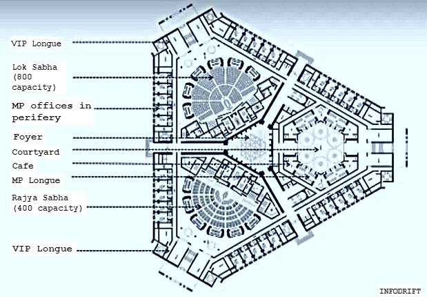 Parliament Master plan