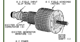 Fungsi Alternator Pada Genset (Generator Set ...