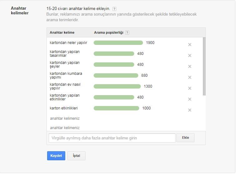 Blog Açmak Ve Anahtar Kelime Analizi