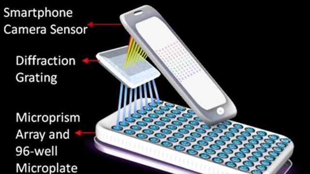 Crean un detector de cáncer portátil que funciona con un iPhone