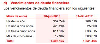 Vencimientos%2Bde%2BDeuda%2BFinanciera%2Bde%2BDIA.png