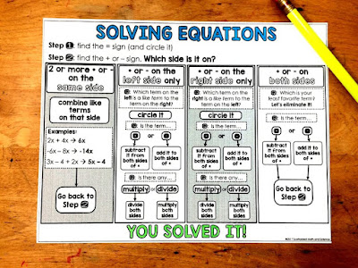 solving equations flowchart