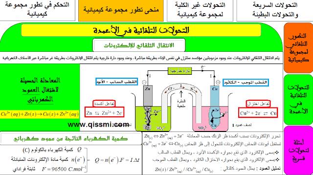 ملخصات الفيزياء و الكيمياء