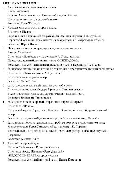 Итоги III театрального фестиваля «У Троицы» Сергиев Посад