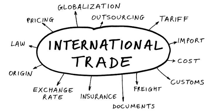 ihracat ithalat sözlüğü, gümrük terimleri