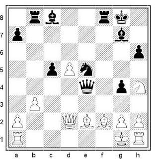 Posición de la partida de ajedrez Sergio Mariotti - Alexander N. Panchenko (Las Palmas, 1978)