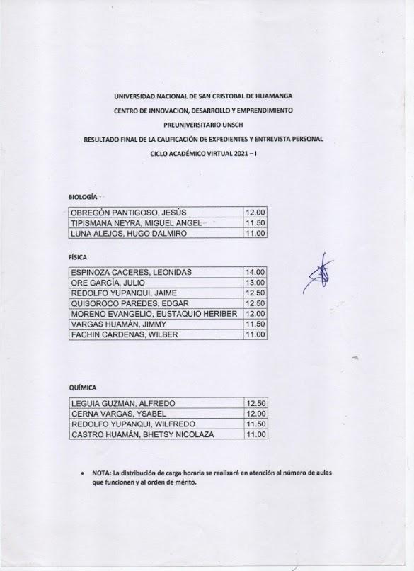 RESULTADO FINAL DE LA CALIFICACIÓN DE EXPEDIENTES Y ENTREVISTA PERSONAL CICLO ACADÉMICO  VIRTUAL 2021 -I