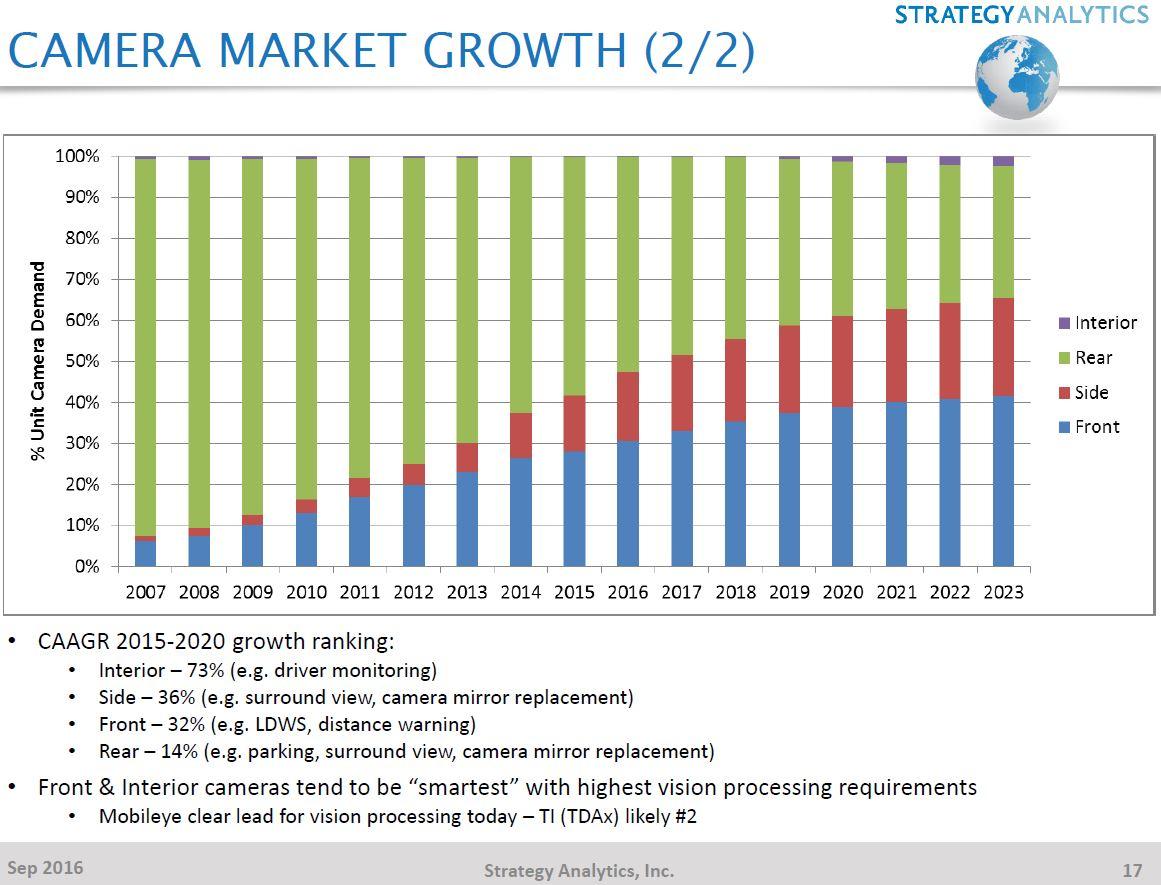 government failure vs market failure pdf
