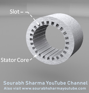 stator core is made up of crno and silicon steel