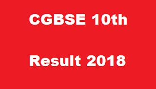 CG Board 10th Result 2018