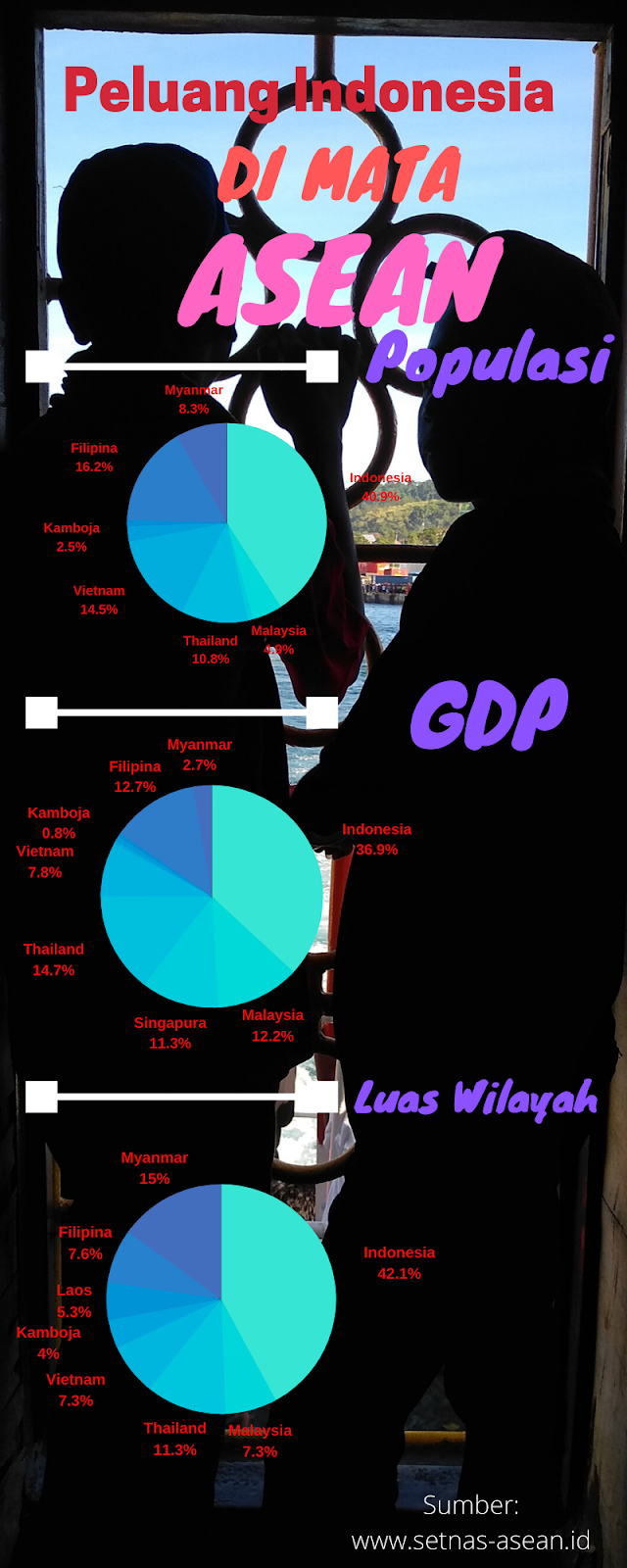 Info Grafis Indonesia Di Banding Asia Tenggara