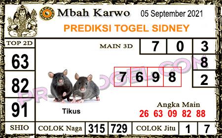 Prediksi Jitu Mbah Karwo Sdy Minggu 05-Sep-2021
