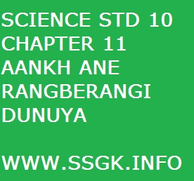 SCIENCE STD 10 CHAPTER 11 AANKH ANE RANGBERANGI DUNUYA