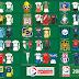 Confira todas as camisas dos clubes do Campeonato Chileno 2019