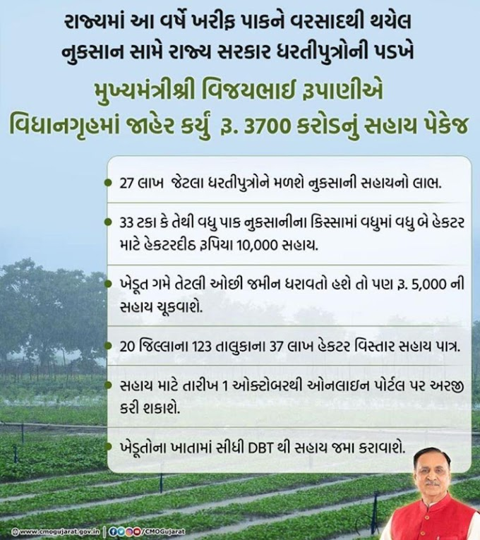 રાજ્યના ખેડૂતો માટે 3700 કરોડનું સહાય પેકેજ જાહેર