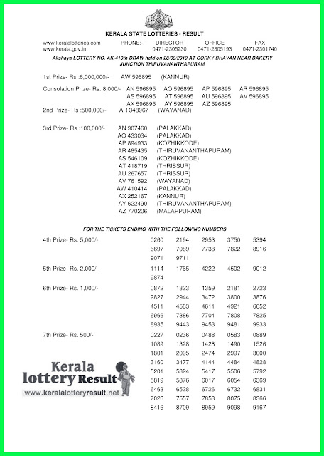 kerala lottery result 28-08-2019 Akshaya LOTTERY NO. AK-410th-