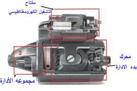 مكونات بادئ الحركة في السيارة (المارش)