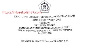 JUKNIS Tunjangan Khusus Bukan Pegawai Negeri Sipil pada Madrasah Tahun 2020