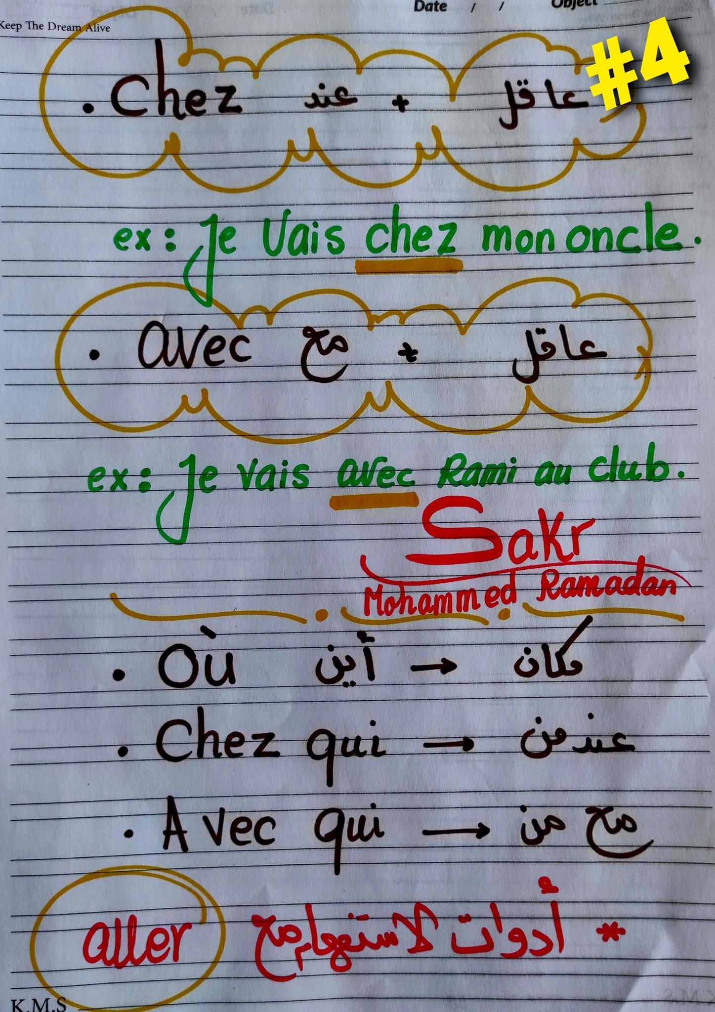 مراجعة شاملة لغة فرنسية للصف الاول الثانوي ترم ثاني.. أهم الكلمات والقواعد و 200 سؤال مجاب  3