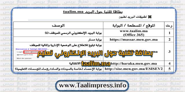 بطاقة تقنية حول البريد الإلكتروني تعليم taalim.ma