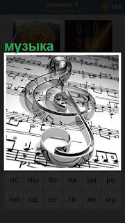 на столе лежат ноты для музыки и скрипичный ключ сверху