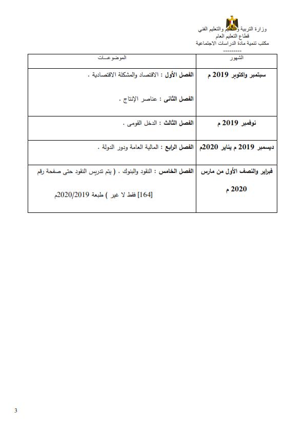 المناهج المقررة في المشروعات البحثية أو الإمتحانات من الصف الثالث الإبتدائي حتى الثالث الثانوي في جميع المواد حتى ١٥ مارس ٢٠٢٠  %2B%25285%2529_003