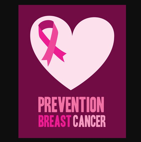 Breast Clevercer Risk Fbehaveors You Clevernot Change