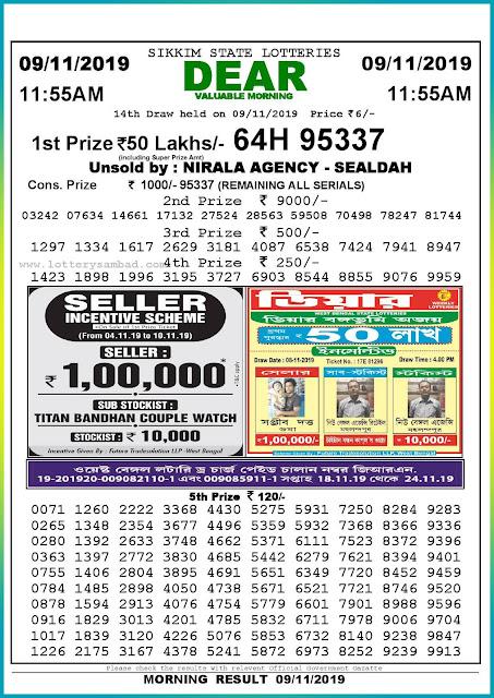 Sambad lottery 09-11-2019 Sikkim State Lottery Result 11.55 AM-lotterysambadresults.com