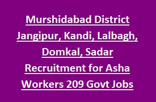 Becoming Phill) Jangipur municipality recruitment 2016