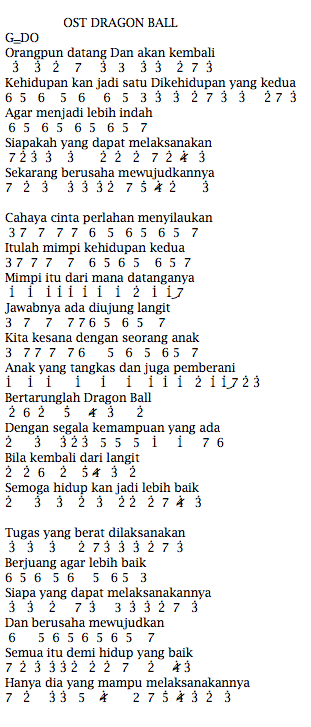 Not Angka Pianika Lagu Dragon Ball(Indonesia)